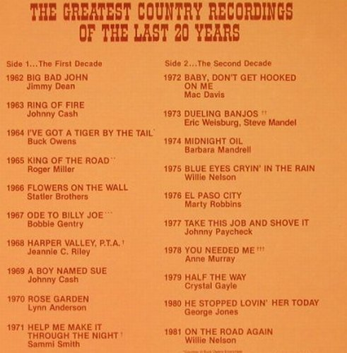 V.A.20 Grand Years of Country: Jimmy Dean,Cash,Nelson..., CSP(H-100), US, 1982 - LP - F4850 - 5,00 Euro